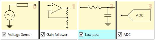 Third signal chain