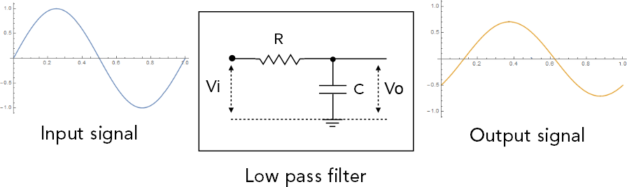 Swe Lesson Series  First Lesson Posted  U2013 Robust Circuit Design