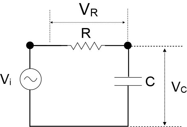 capacitor impedance  u2013 robust circuit design